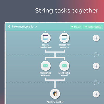 String tasks together