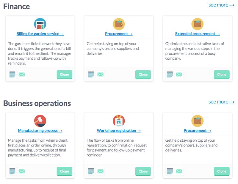 Business operations taskflow | Kotive